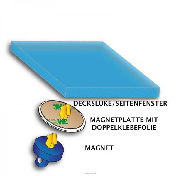 Magnetbefestigung für Waterline Mückennetze und Verdunkelungen I outmar.com